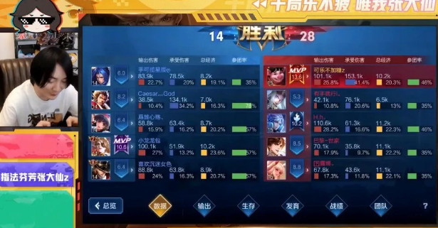 张大仙被水友推荐末世八戒 最后还拿下MVP大仙都惊了