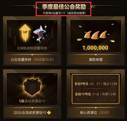 斗鱼公会季度赛决赛pk方式刺激 龙皇豪刷敢死队热度破三亿